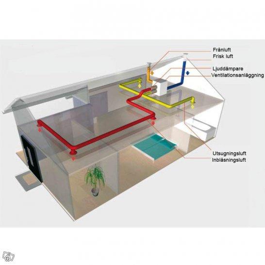 FTX-system med värmeåtervinning
